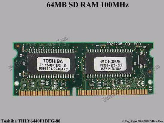 THLY6440F1BFG-80