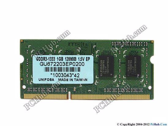 GU672203EP0200