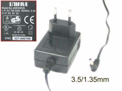 USE300520